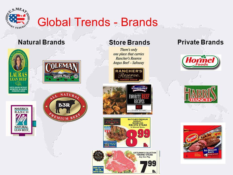 Global Trends - Brands Natural Brands Store Brands Private Brands