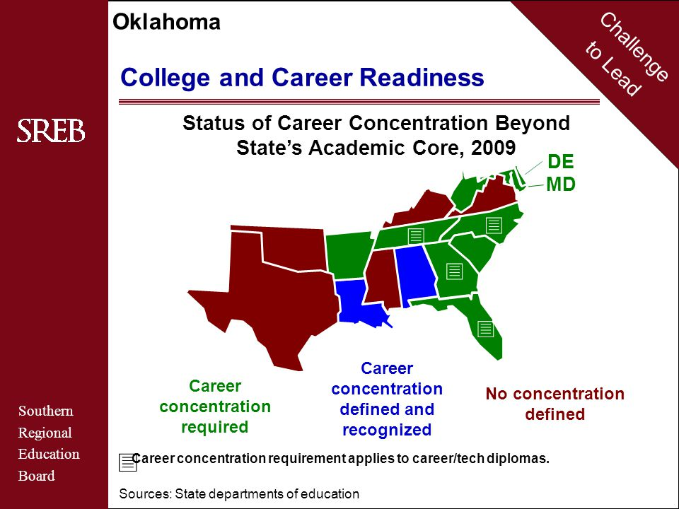 Challenge to Lead Southern Regional Education Board Oklahoma Status of Career Concentration Beyond State's Academic Core, 2009 College and Career Readiness No concentration defined Career concentration defined and recognized Career concentration required Sources: State departments of education Career concentration requirement applies to career/tech diplomas.