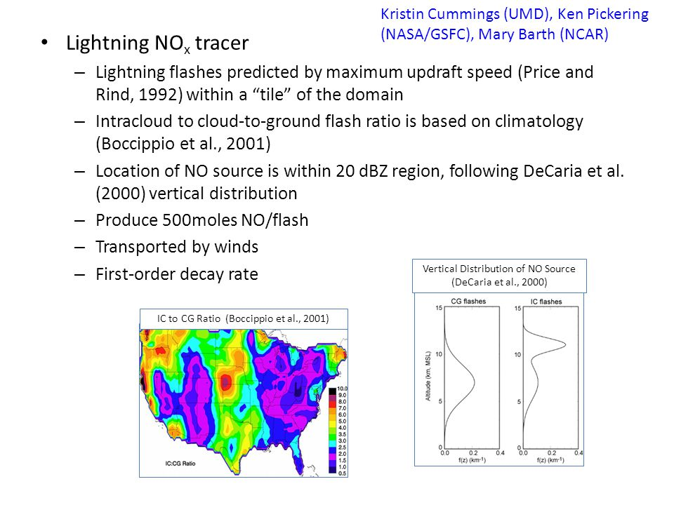 "Lightning NO x tracer – Lightning flashes predicted by maximum updraft speed (Price and Rind, 1992) within a ""tile"" of the domain – Intracloud to clou"