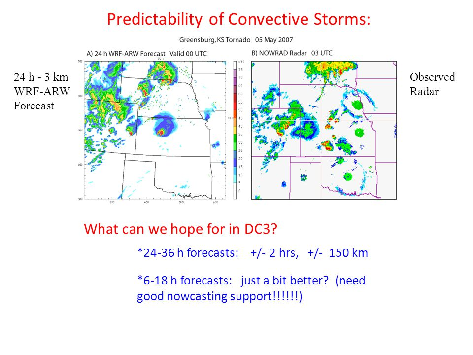 Predictability of Convective Storms: 24 h - 3 km WRF-ARW Forecast Observed Radar What can we hope for in DC3? *24-36 h forecasts: +/- 2 hrs, +/- 150 k