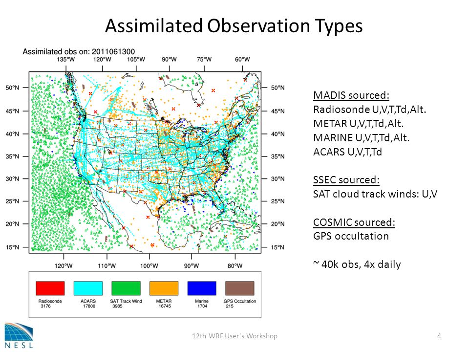 Assimilated Observation Types 12th WRF User s Workshop4 MADIS sourced: Radiosonde U,V,T,Td,Alt.