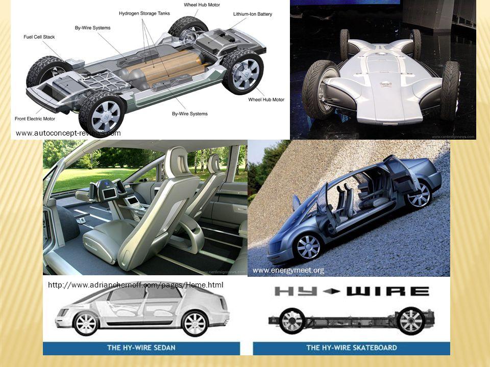 www.energymeet.org www.autoconcept-reviews.com http://www.adrianchernoff.com/pages/Home.html