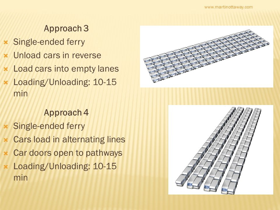 www.martinottaway.com Approach 3  Single-ended ferry  Unload cars in reverse  Load cars into empty lanes  Loading/Unloading: 10-15 min Approach 4  Single-ended ferry  Cars load in alternating lines  Car doors open to pathways  Loading/Unloading: 10-15 min