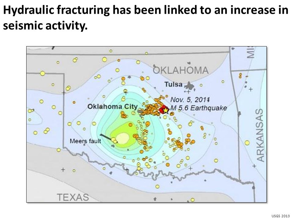 Hydraulic fracturing has been linked to an increase in seismic activity. USGS 2013