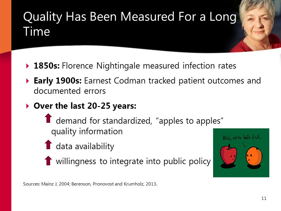 Quality Has Been Measured For a Long Time 11  1850s: Florence Nightingale measured infection rates  Early 1900s: Earnest Codman tracked patient outcomes and documented errors  Over the last 20-25 years: demand for standardized, apples to apples quality information data availability willingness to integrate into public policy Sources: Mainz J, 2004; Berenson, Pronovost and Krumholz, 2013.