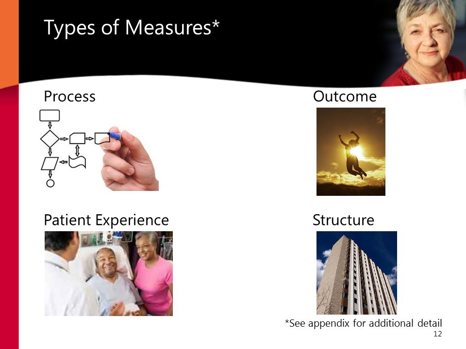Types of Measures* *See appendix for additional detail 12 Process Outcome Patient Experience Structure