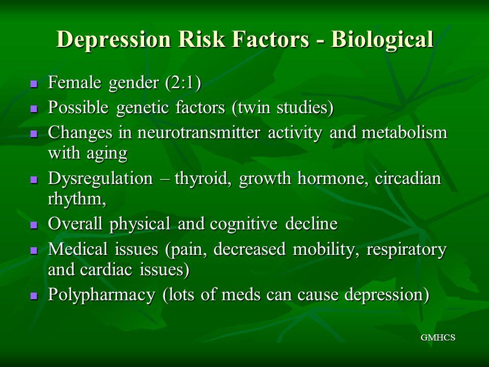 Depression Risk Factors - Biological Female gender (2:1) Female gender (2:1) Possible genetic factors (twin studies) Possible genetic factors (twin st