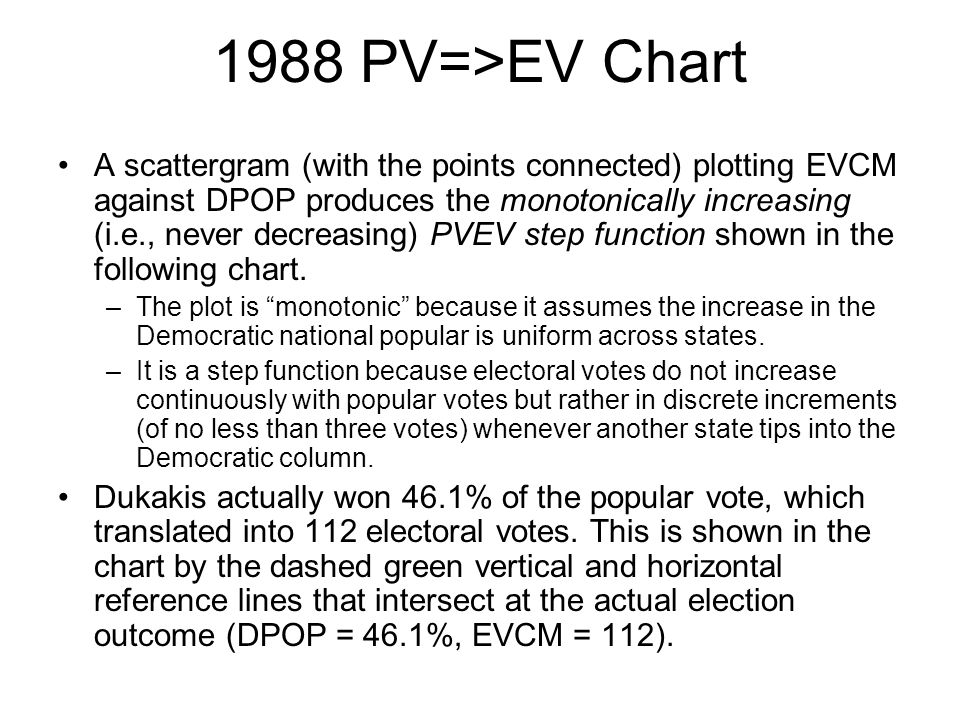 1988 PV=>EV Chart A scattergram (with the points connected) plotting EVCM against DPOP produces the monotonically increasing (i.e., never decreasing) PVEV step function shown in the following chart.