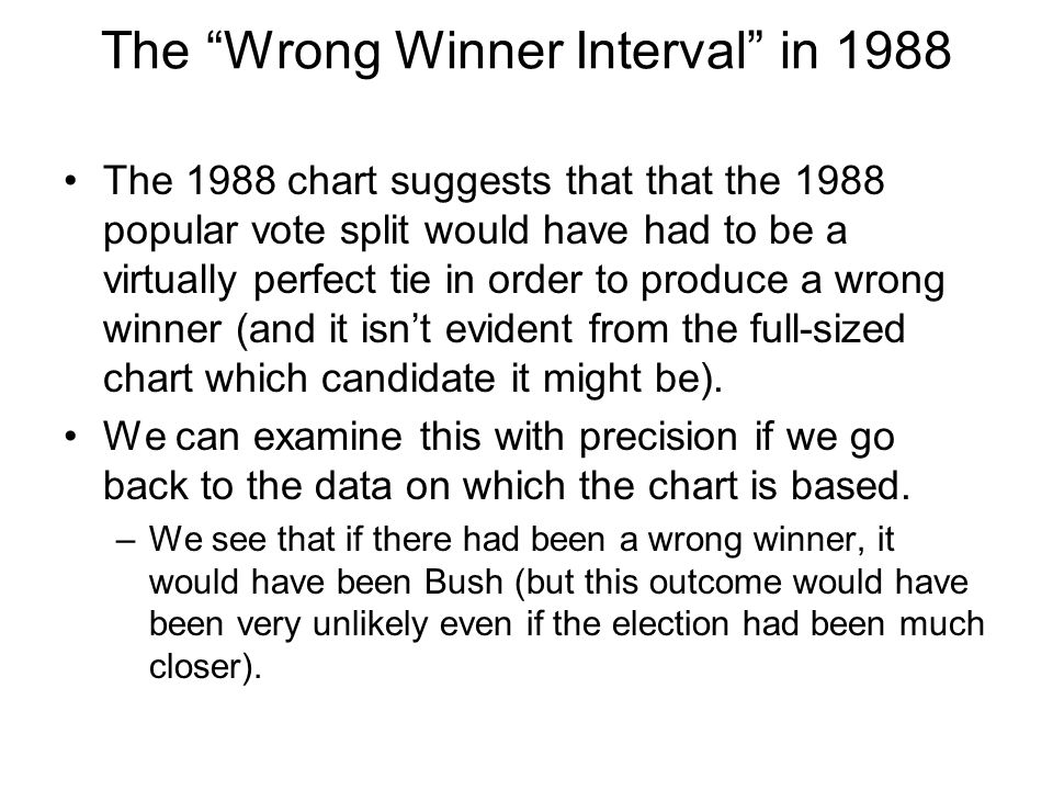 The Wrong Winner Interval in 1988 The 1988 chart suggests that that the 1988 popular vote split would have had to be a virtually perfect tie in order to produce a wrong winner (and it isn't evident from the full-sized chart which candidate it might be).