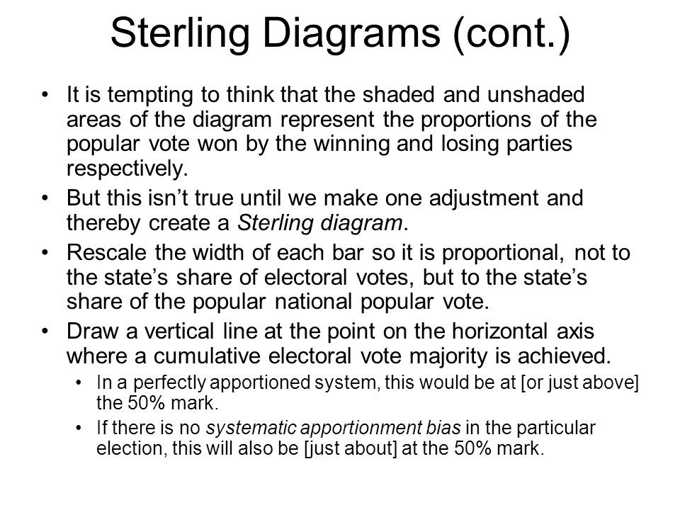 Sterling Diagrams (cont.) It is tempting to think that the shaded and unshaded areas of the diagram represent the proportions of the popular vote won by the winning and losing parties respectively.