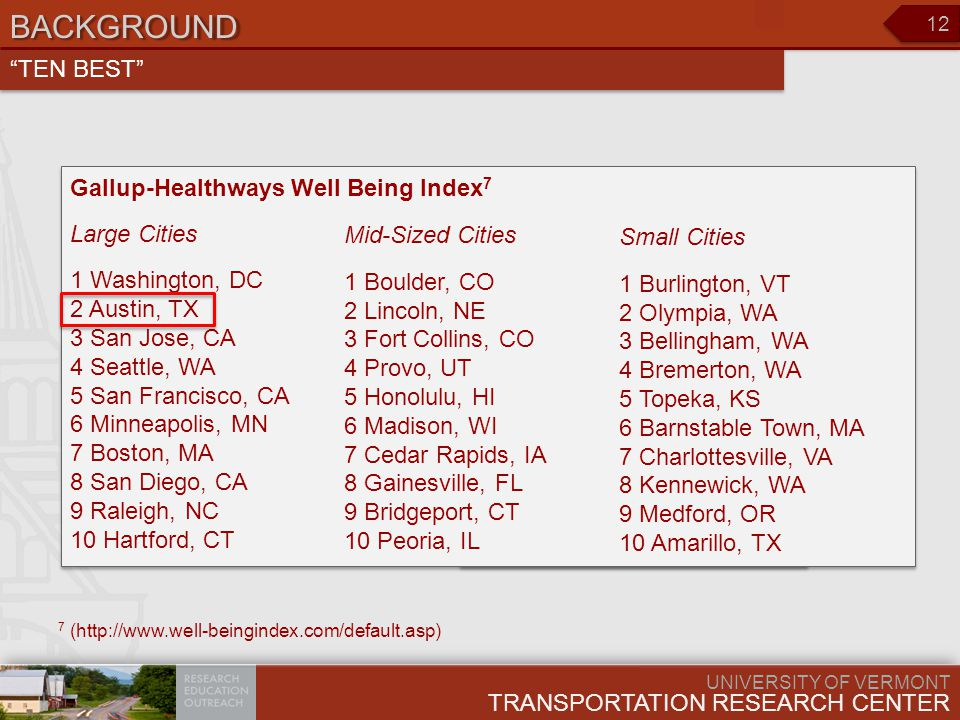 UNIVERSITY OF VERMONT TRANSPORTATION RESEARCH CENTER 12 BACKGROUND Gallup-Healthways Well Being Index 7 Large Cities 1 Washington, DC 2 Austin, TX 3 San Jose, CA 4 Seattle, WA 5 San Francisco, CA 6 Minneapolis, MN 7 Boston, MA 8 San Diego, CA 9 Raleigh, NC 10 Hartford, CT TEN BEST 7 (http://www.well-beingindex.com/default.asp) Mid-Sized Cities 1 Boulder, CO 2 Lincoln, NE 3 Fort Collins, CO 4 Provo, UT 5 Honolulu, HI 6 Madison, WI 7 Cedar Rapids, IA 8 Gainesville, FL 9 Bridgeport, CT 10 Peoria, IL Small Cities 1 Burlington, VT 2 Olympia, WA 3 Bellingham, WA 4 Bremerton, WA 5 Topeka, KS 6 Barnstable Town, MA 7 Charlottesville, VA 8 Kennewick, WA 9 Medford, OR 10 Amarillo, TX