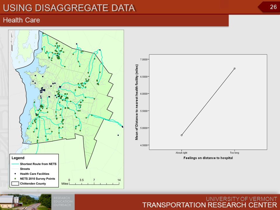 UNIVERSITY OF VERMONT TRANSPORTATION RESEARCH CENTER 26 USING DISAGGREGATE DATA Health Care