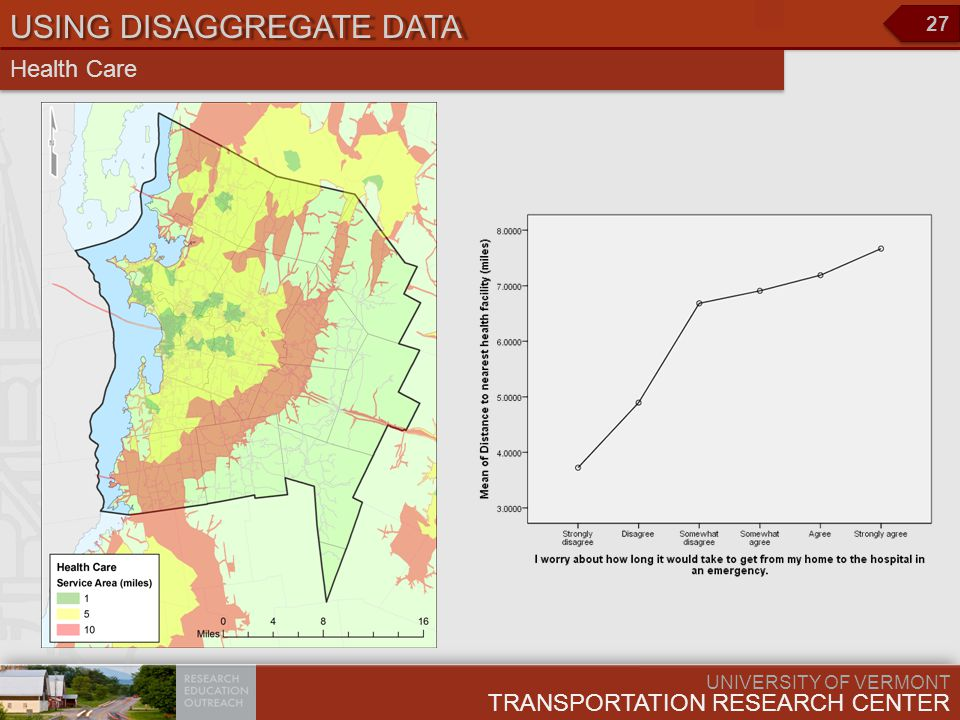 UNIVERSITY OF VERMONT TRANSPORTATION RESEARCH CENTER 27 USING DISAGGREGATE DATA Health Care