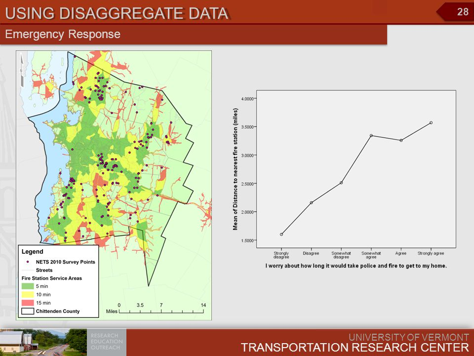 UNIVERSITY OF VERMONT TRANSPORTATION RESEARCH CENTER 28 USING DISAGGREGATE DATA Emergency Response