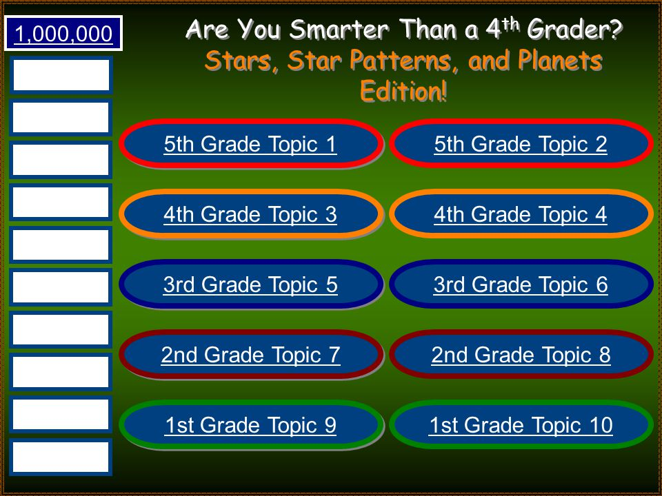 Are You Smarter Than a 4 th Grader