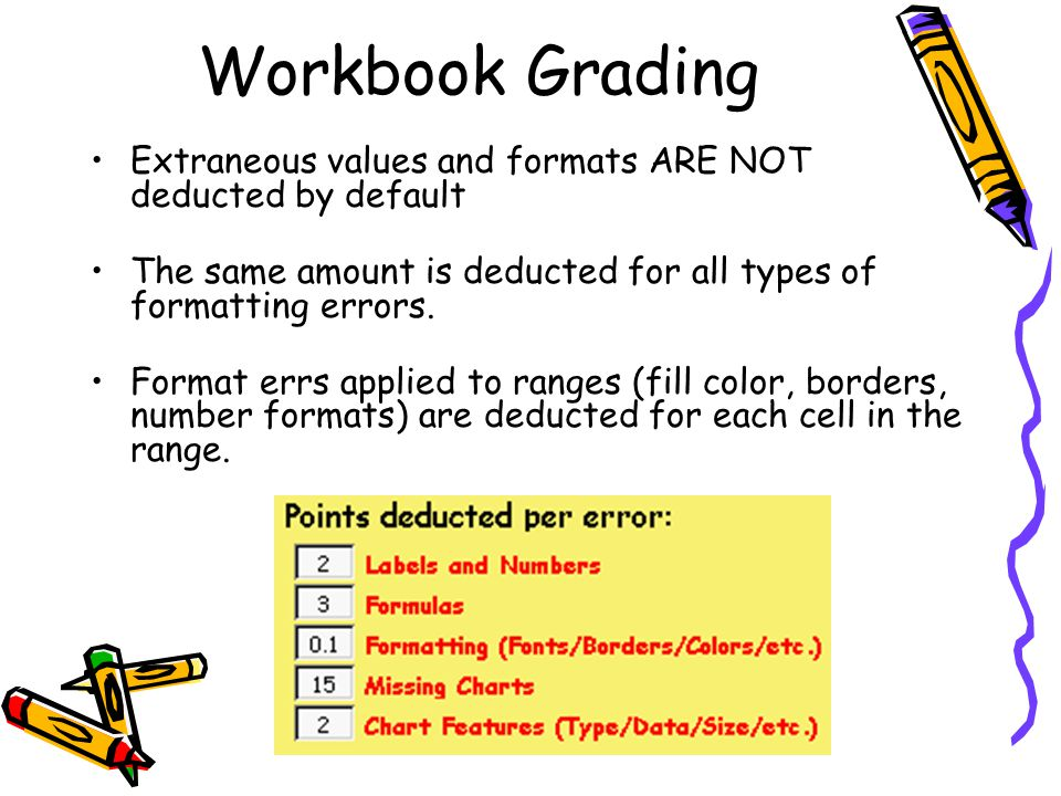 Workbook Grading Extraneous values and formats ARE NOT deducted by default The same amount is deducted for all types of formatting errors.