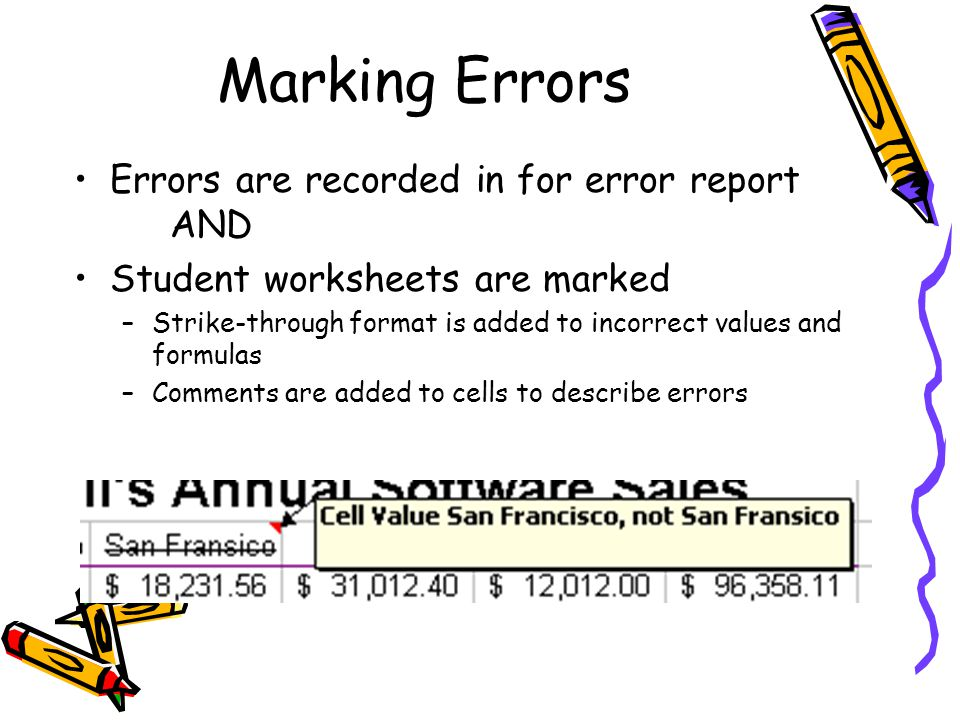 Marking Errors Errors are recorded in for error report AND Student worksheets are marked –Strike-through format is added to incorrect values and formulas –Comments are added to cells to describe errors