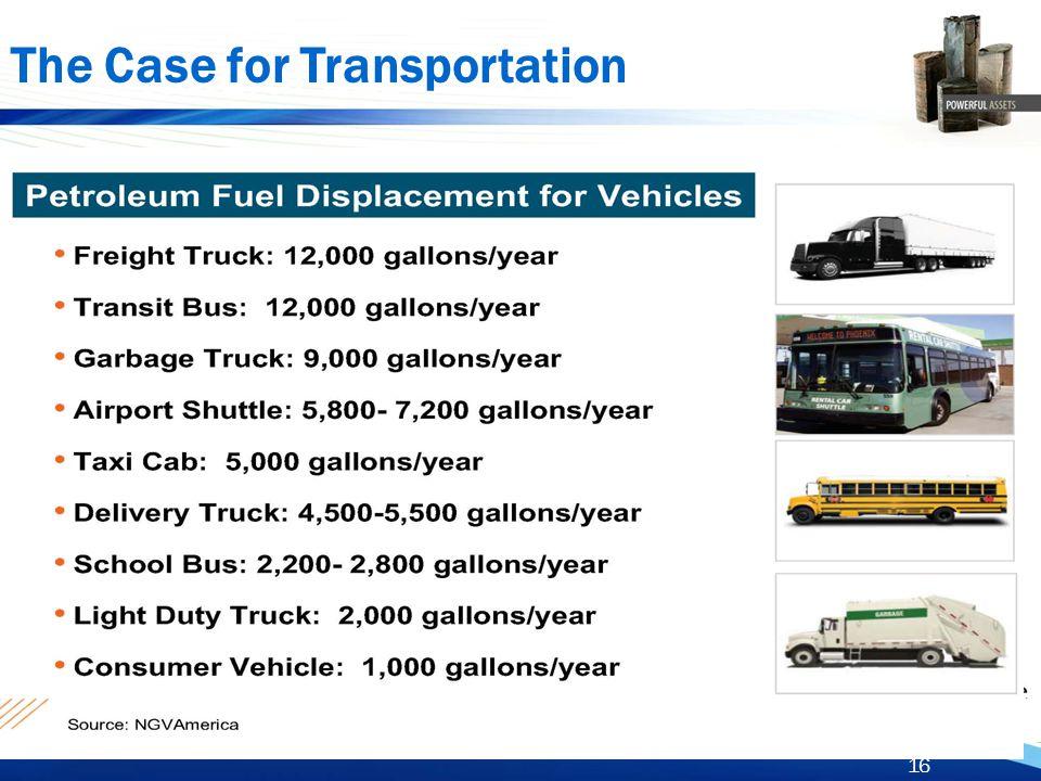 16 Natural Gas – Transportation The Case for Transportation