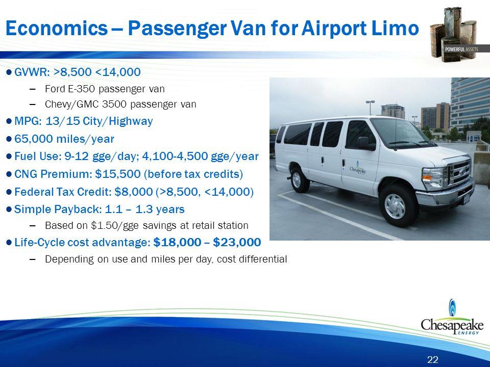 22 Economics -- Passenger Van for Airport Limo ● GVWR: >8,500 <14,000 – Ford E-350 passenger van – Chevy/GMC 3500 passenger van ● MPG: 13/15 City/High