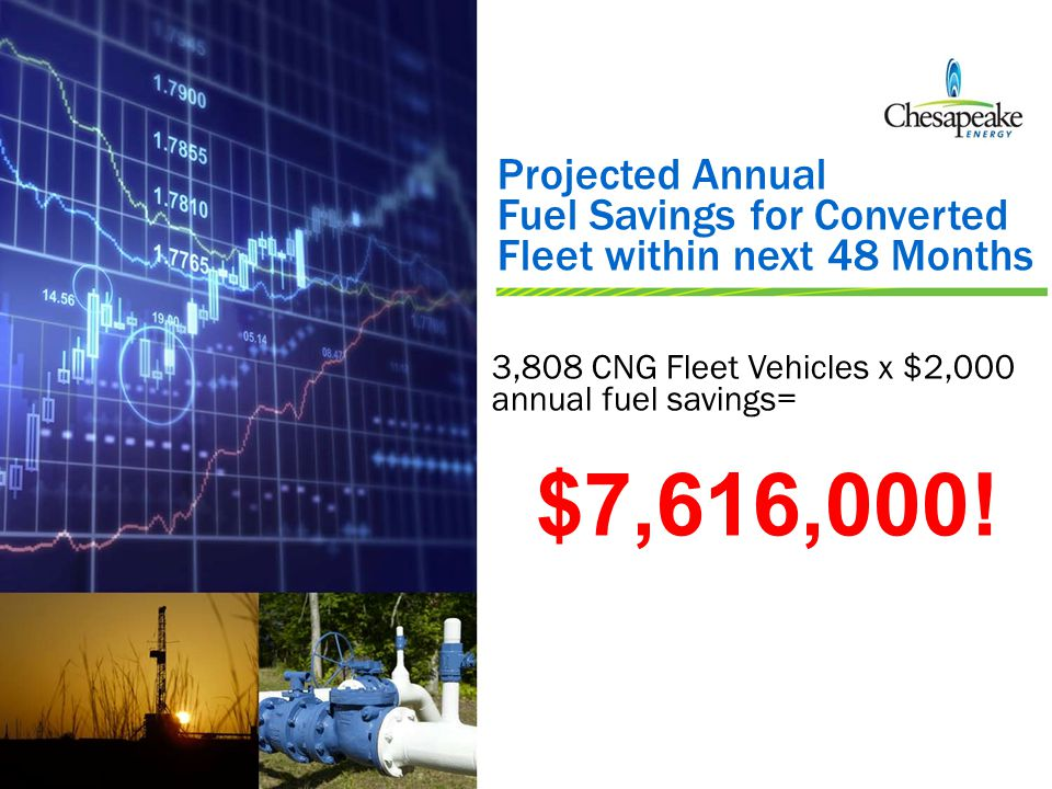 23 Projected Annual Fuel Savings for Converted Fleet within next 48 Months 3,808 CNG Fleet Vehicles x $2,000 annual fuel savings= $7,616,000!