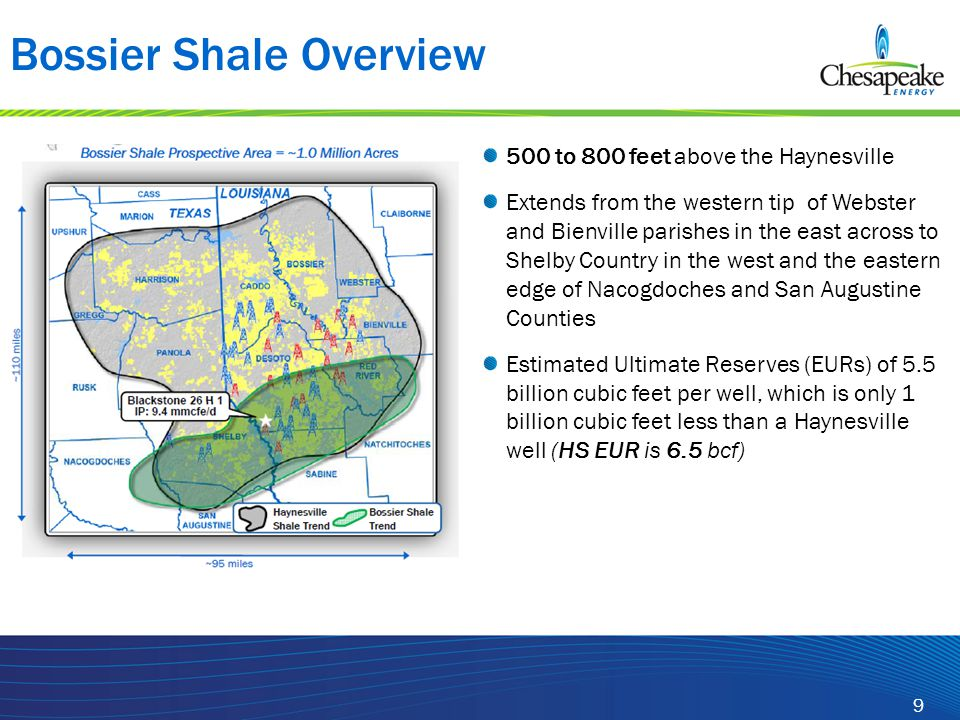 9 Bossier Shale Overview 500 to 800 feet above the Haynesville Extends from the western tip of Webster and Bienville parishes in the east across to Sh