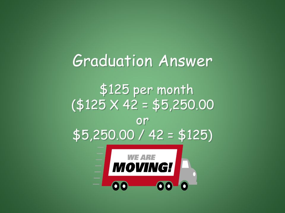 Graduation Question Computations This amount is the highest monthly supplement for rent and utilities that a 90 day occupant can receive and still have a total tenant payment which does not exceed the maximum RHP under 49 CFR 24.402.