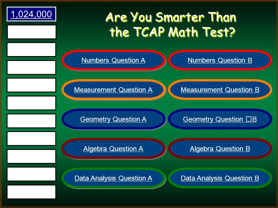 Are You Smarter Than the TCAP Math Test?