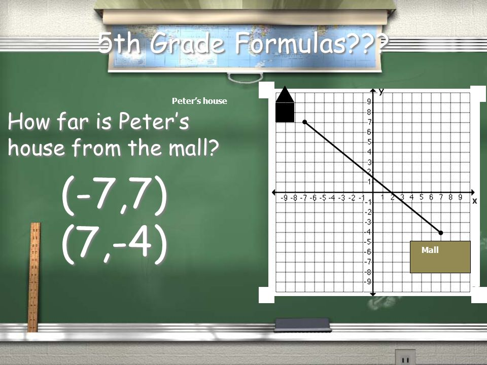 5th Grade Formulas??.How far is Peter's house from the mall.