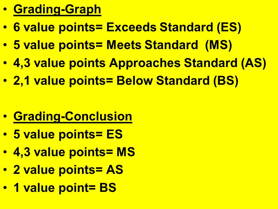 Grading-Graph 6 value points= Exceeds Standard (ES) 5 value points= Meets Standard (MS) 4,3 value points Approaches Standard (AS) 2,1 value points= Below Standard (BS) Grading-Conclusion 5 value points= ES 4,3 value points= MS 2 value points= AS 1 value point= BS