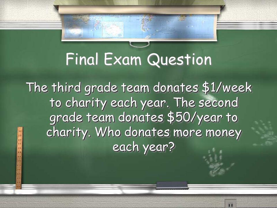 Million Dollar Question PROBLEM SOLVING