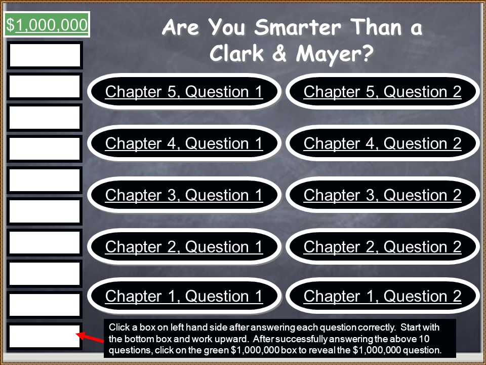 End Wrong.You Flunked. Now you have to say I may be smart, but I'm not smarter than Clark & Mayer.