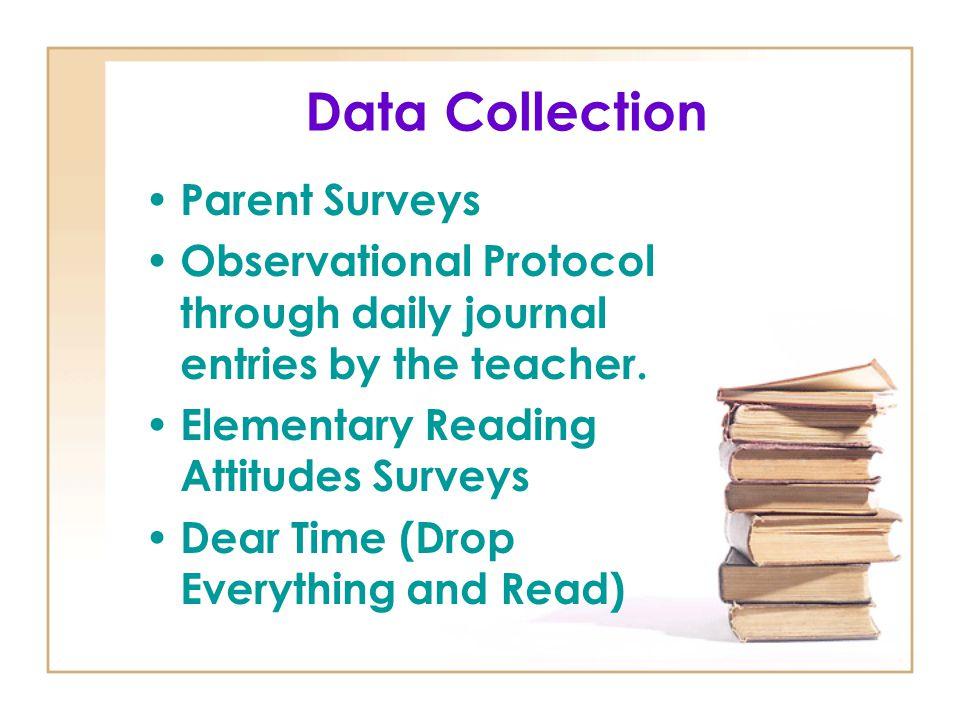 Data Collection Parent Surveys Observational Protocol through daily journal entries by the teacher. Elementary Reading Attitudes Surveys Dear Time (Dr