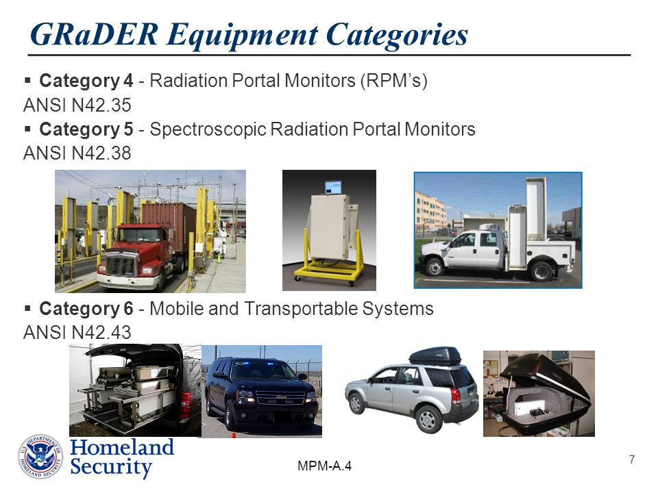 MPM-A.4 8 Technical Capability Standards Overview  DNDO-led multi-agency effort separate from GRaDER Program  Legislatively mandated by SAFE Port Act of 2006 – …DNDO in collaboration with NIST, shall publish technical capability standards and recommended standard operating procedures for the use of non-intrusive imaging and radiation detection equipment in the United States.