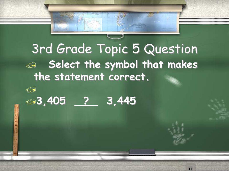 4th Grade Topic 4 Answer / 20,000 Return