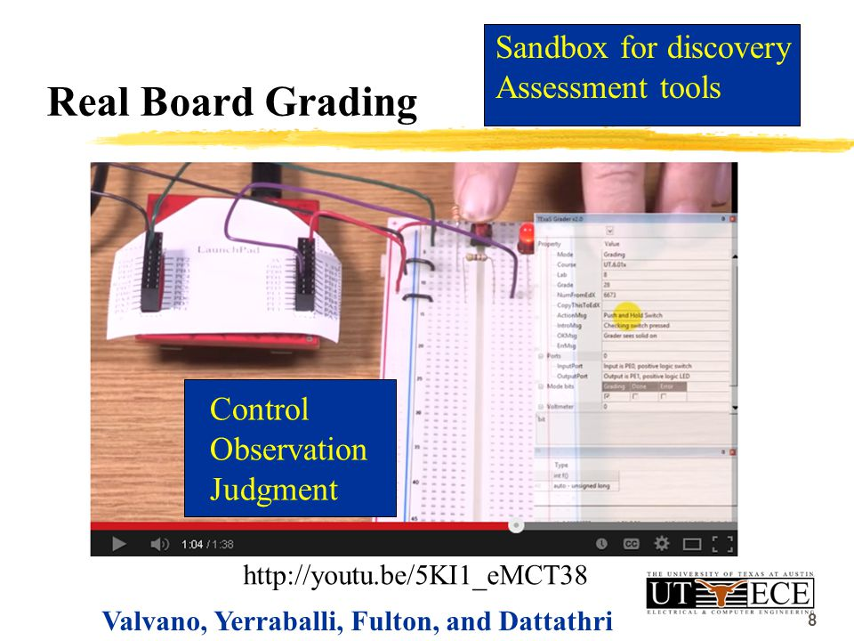 8 Real Board Grading Valvano, Yerraballi, Fulton, and Dattathri http://youtu.be/5KI1_eMCT38 Control Observation Judgment Sandbox for discovery Assessment tools 8