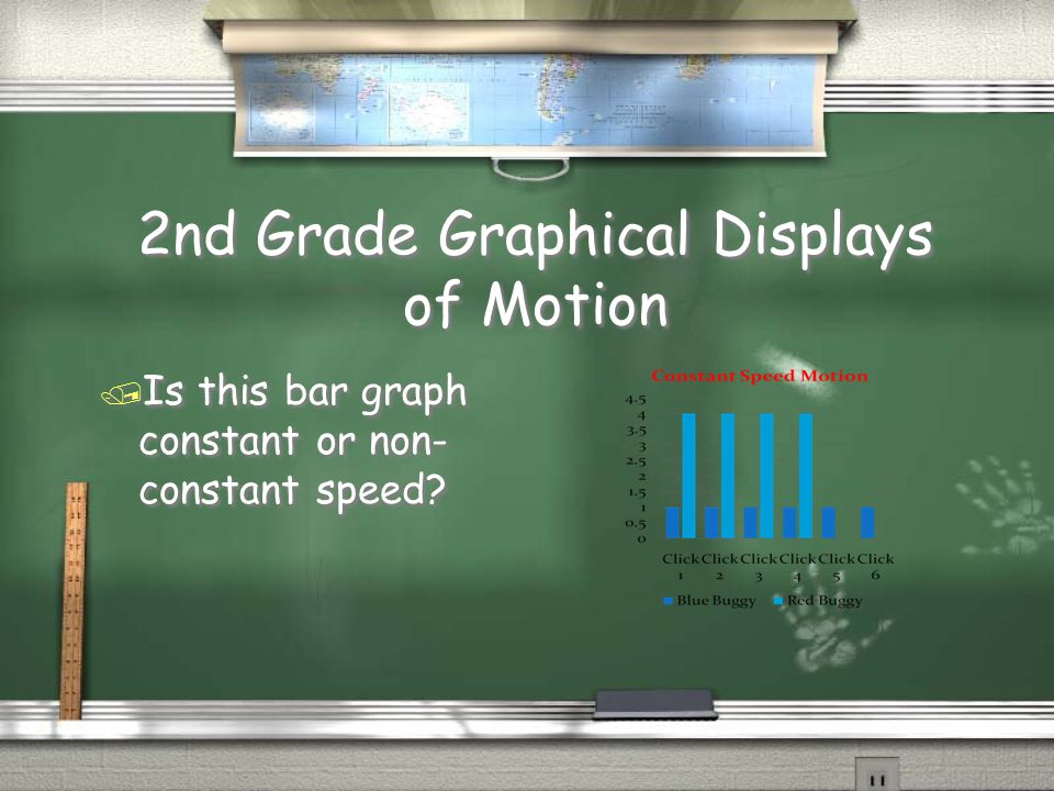 3rd Grade Gravity / Mass is the amount of matter.