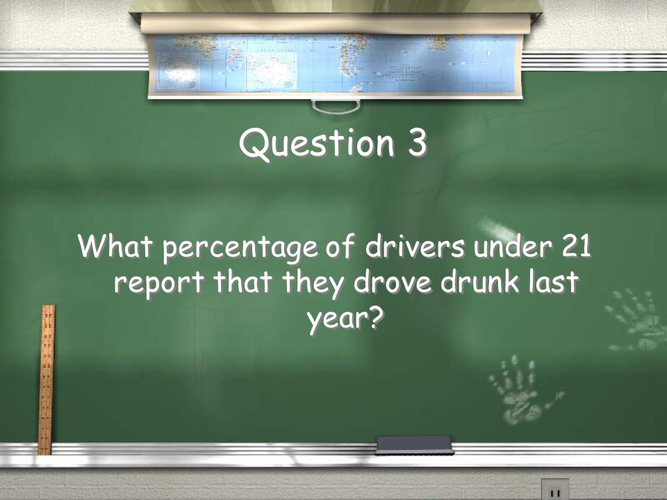 Question 3 What percentage of drivers under 21 report that they drove drunk last year