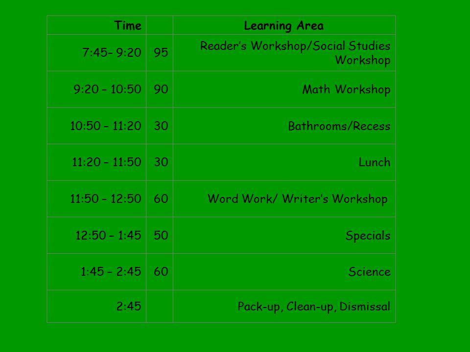 TimeLearning Area 7:45– 9:2095 Reader's Workshop/Social Studies Workshop 9:20 – 10:5090Math Workshop 10:50 – 11:2030Bathrooms/Recess 11:20 – 11:5030Lunch 11:50 – 12:5060Word Work/ Writer's Workshop 12:50 – 1:4550Specials 1:45 – 2:4560Science 2:45 Pack-up, Clean-up, Dismissal