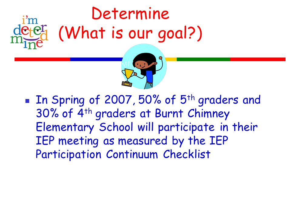 Determine (What is our goal?) In Spring of 2007, 1 5 th grader and 1 4 th grader at Burnt Chimney Elementary School will create a power point from a template for their IEP meeting as measured by the use of the power points at their IEP meetings.