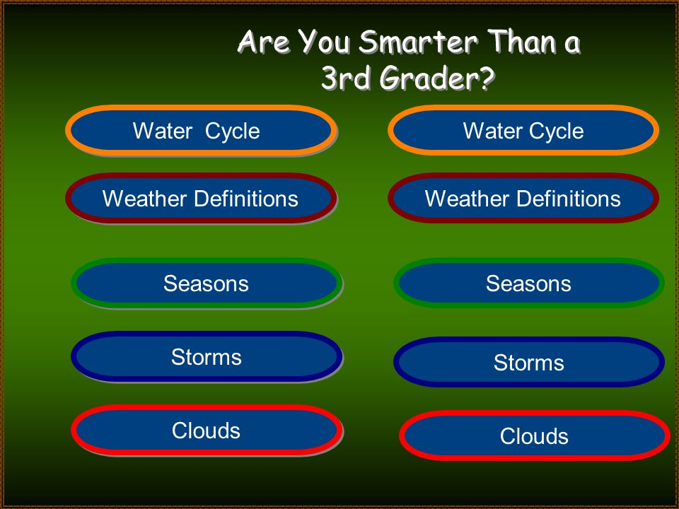 Are You Smarter Than a Third Grader?