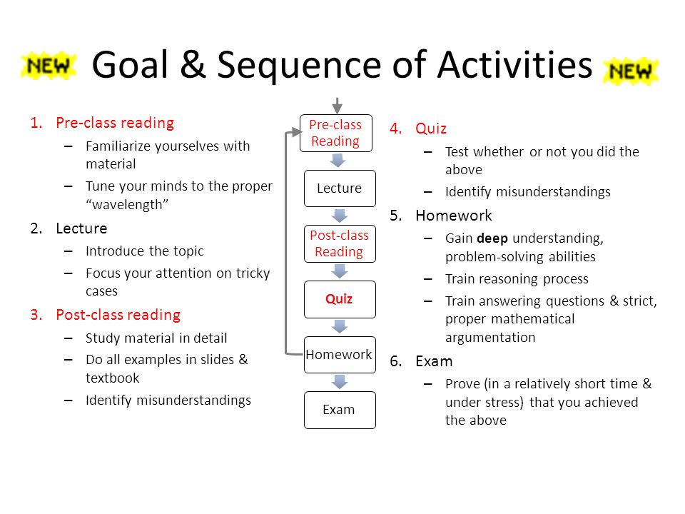 Goal & Sequence of Activities 1.Pre-class reading – Familiarize yourselves with material – Tune your minds to the proper wavelength 2.Lecture – Introduce the topic – Focus your attention on tricky cases 3.Post-class reading – Study material in detail – Do all examples in slides & textbook – Identify misunderstandings 4.Quiz – Test whether or not you did the above – Identify misunderstandings 5.Homework – Gain deep understanding, problem-solving abilities – Train reasoning process – Train answering questions & strict, proper mathematical argumentation 6.Exam – Prove (in a relatively short time & under stress) that you achieved the above Pre-class Reading Lecture Post-class Reading QuizHomeworkExam