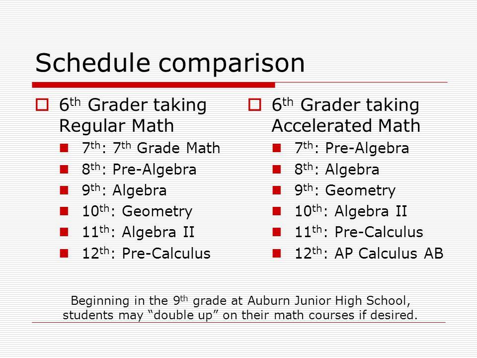 Schedule comparison  6 th Grader taking Regular Math 7 th : 7 th Grade Math 8 th : Pre-Algebra 9 th : Algebra 10 th : Geometry 11 th : Algebra II 12