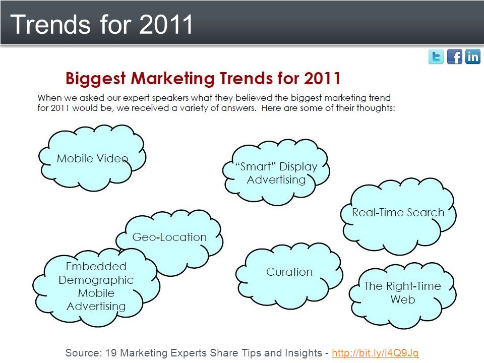 Trends for 2011 Source: 19 Marketing Experts Share Tips and Insights - http://bit.ly/i4Q9Jqhttp://bit.ly/i4Q9Jq