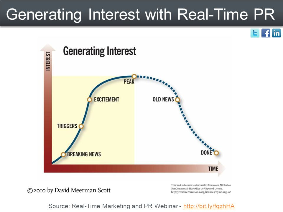 Generating Interest with Real-Time PR Source: Real-Time Marketing and PR Webinar - http://bit.ly/fqzhHAhttp://bit.ly/fqzhHA