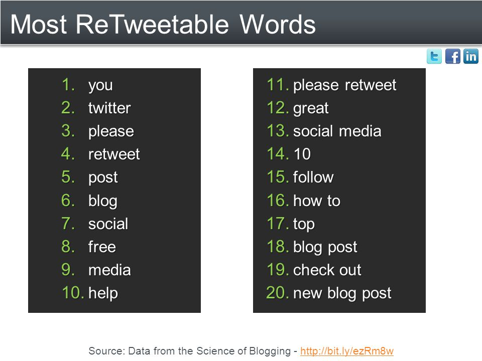 Most ReTweetable Words Source: Data from the Science of Blogging - http://bit.ly/ezRm8whttp://bit.ly/ezRm8w 1.