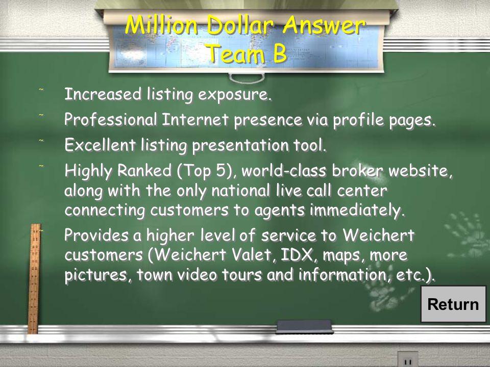 Million Dollar Question Team B / Name the advantages that Weichert.com gives Weichert agents.