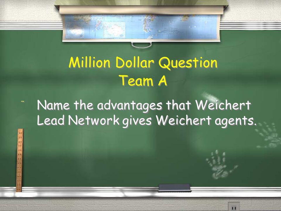 Million Dollar Answer Team B / Increased listing exposure.