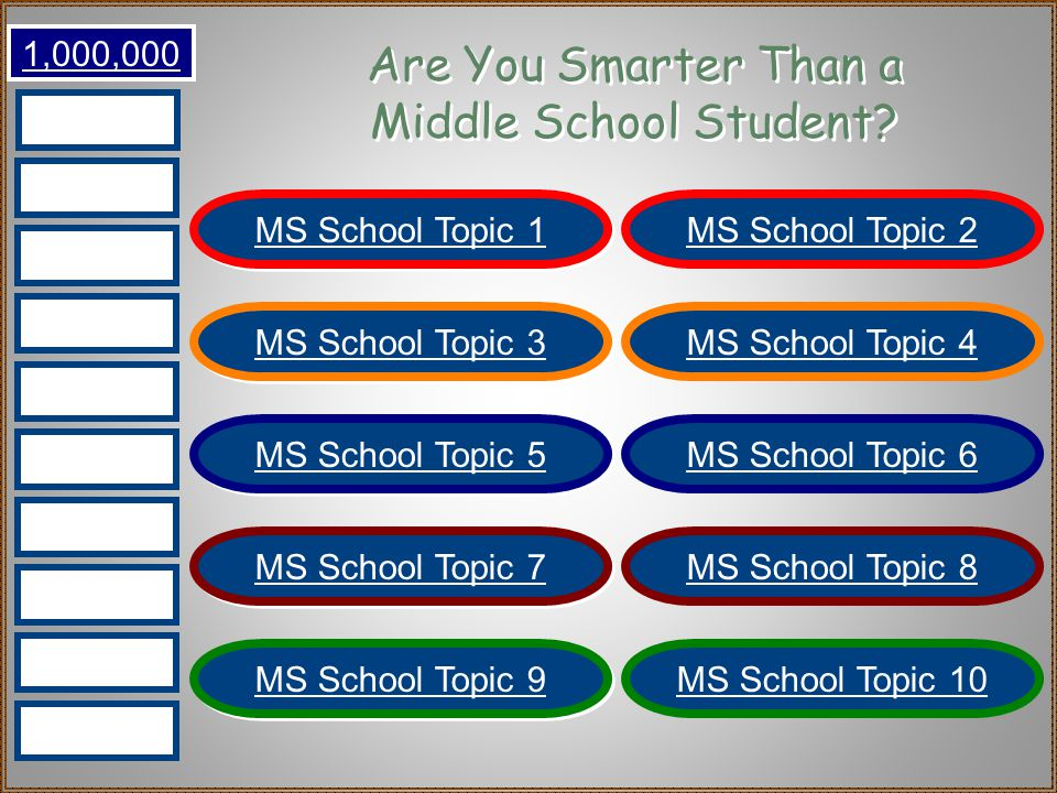 Are You Smarter than a M.S. Student?