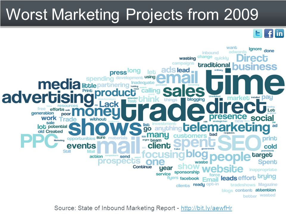 Worst Marketing Projects from 2009 Source: State of Inbound Marketing Report - http://bit.ly/aewfHrhttp://bit.ly/aewfHr