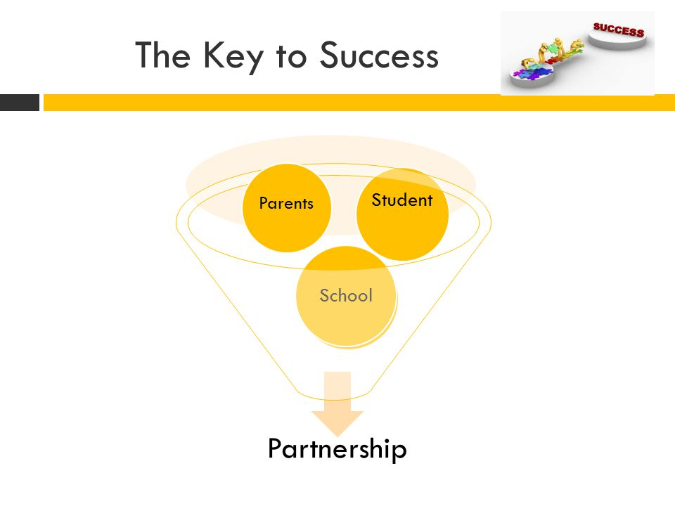 The Key to Success Partnership Parents Student School Parents